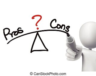 balance between pros and cons written by 3d man over...