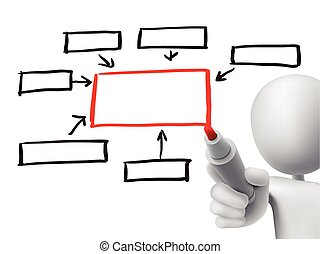 blank flow chart drawn by 3d man over transparent board