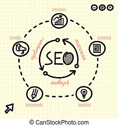 SEO process with arrows, words and web icons