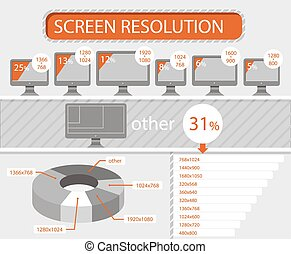 Infographics of lcd monitors screen resolution - Screen...