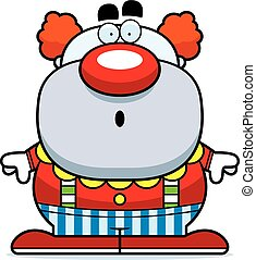 Surprised Cartoon Clown