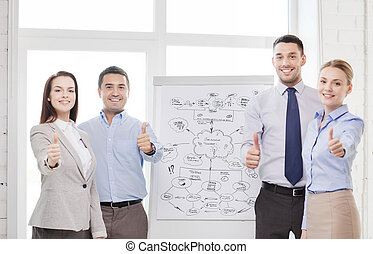 business team with flip board showing thumbs up - business,...