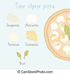 Four cheese pizza ingredients.
