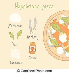 Napoletana pizza ingredients.