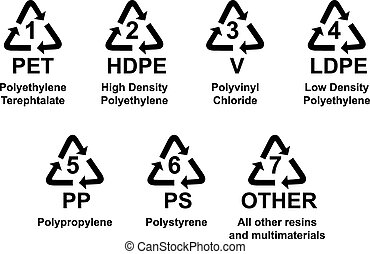 plactis types - Plastic types with symbols