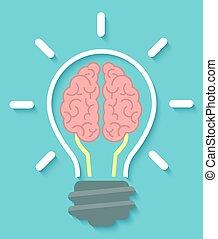 Brain and Idea Concept