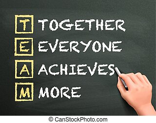 Together Everyone Achieves More written by hand