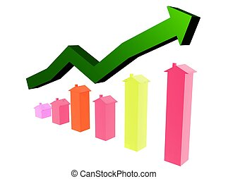 Housing Market Rise - A graph demonstrating a rise in the...