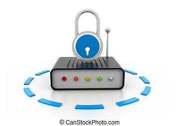 Secure wireless modem