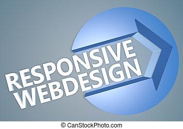 Responsive Webdesign - 3d text render illustration concept...