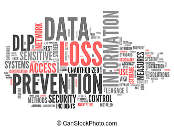 Word Cloud Data Loss Prevention - Word Cloud with Data Loss...