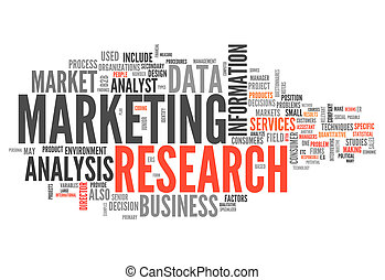 Word Cloud Marketing Research - Word Cloud with Marketing...