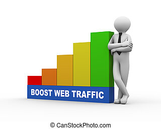 3d man with boost web traffic growing business bars