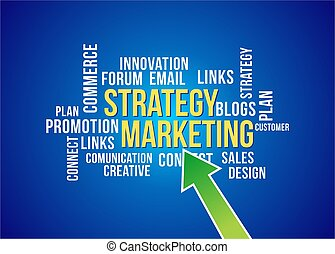 marketing, affari, strategia