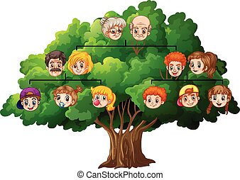 Family tree - Illustration of a completed family tree
