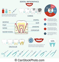 Dental infographics set - Dental care instruments...