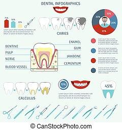 Dental infographics set - Dental care instruments...