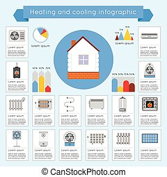 Heating and cooling infographics set with coldly cool heat...
