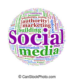 Wordcloud word tags ball of social media