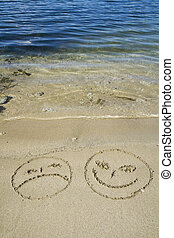 Smilies on beach - Beach picture onto the sand. Simley faces...
