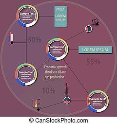 Chart of economy