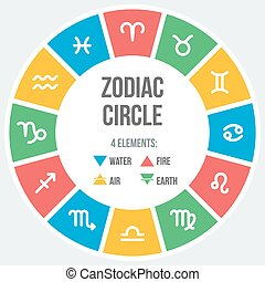 Zodiac signs icons - Zodiac signs in circle in flat style...