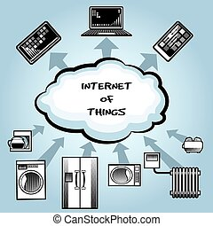 Simple Internet of Things Concept Design - Simple Internet...