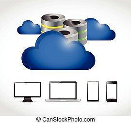 electronics cloud storage concept