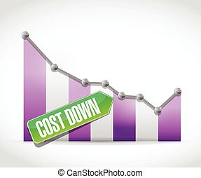 cost down business graph illustration