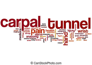 Carpal tunnel word cloud concept