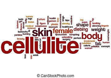 Cellulite word cloud concept