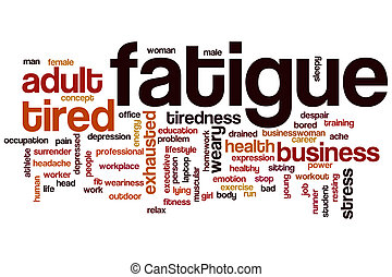 Fatigue word cloud concept