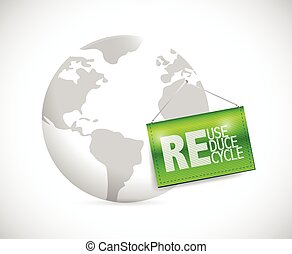globe and reduse, reuse, recycle banner
