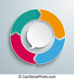Ring Cycle 4 Options Speech Bubble - Colored ring with...