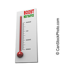 3d thermometer of boost web traffic