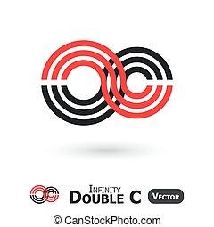 Double C Infinity Infinity Sign look like C shape