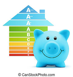 energy class scale savings efficien