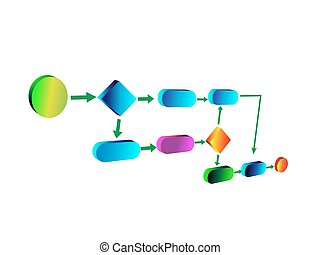 Business process - Vector illustration of Business process,...