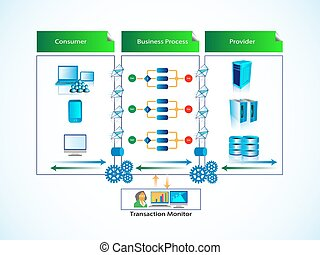 System Architecture - illustration of business process...