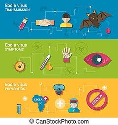 Ebola, ウイルス, 平ら, 旗,