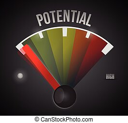 low potential speedometer illustration