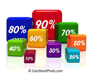 different percentages in color 2