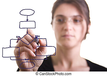 Woman drawing a flowchart - businesswoman drawing a...