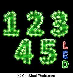 digits
