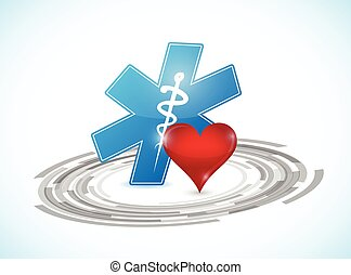 technology medical connection