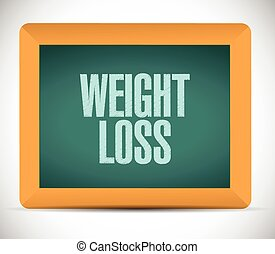 weight loss board sign illustration design over a white...