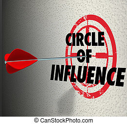 Circle of Influence Target Words Spreading Message Contacts...