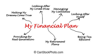 My Financial Plan