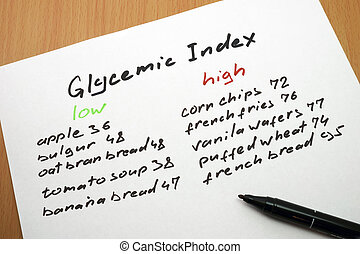 glycemic index - a marker and a paper with a glycemic index