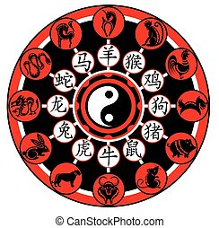 Chinese zodiac wheel with signs - Zodiac wheel